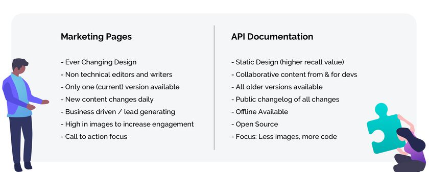 Our API Documentation Journey with Nuxt js, Netlify, and Github